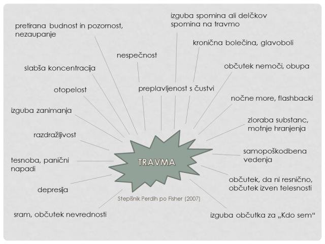 travma simptomi